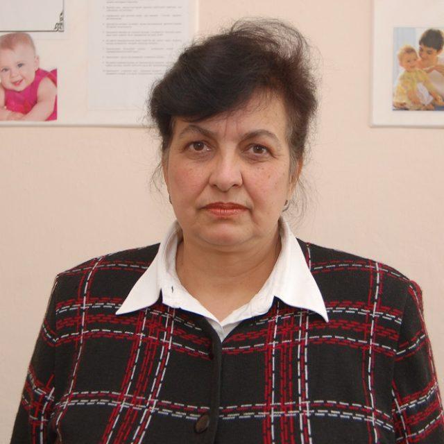Кутузова Світлана Радимирівна